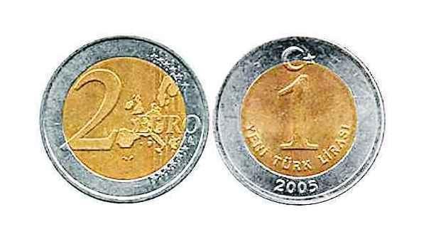 Geld Augen Auf Bei Euro Münzen
