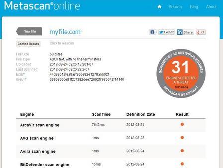 online virenscanner kostenlos