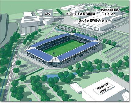 braucht oldenburg ein neues stadion fan initiative bleibt beim neubau am ball. Black Bedroom Furniture Sets. Home Design Ideas