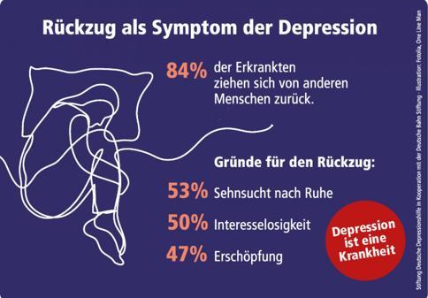 Hilfe Bei Depressionen Berlin