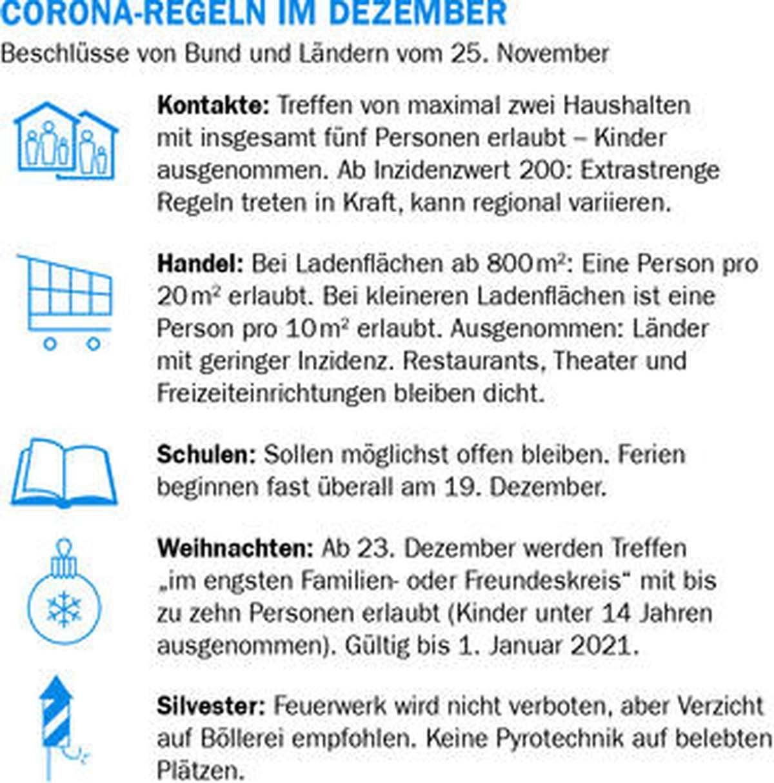 Corona Schulunterricht In Niedersachsen Wechselunterricht